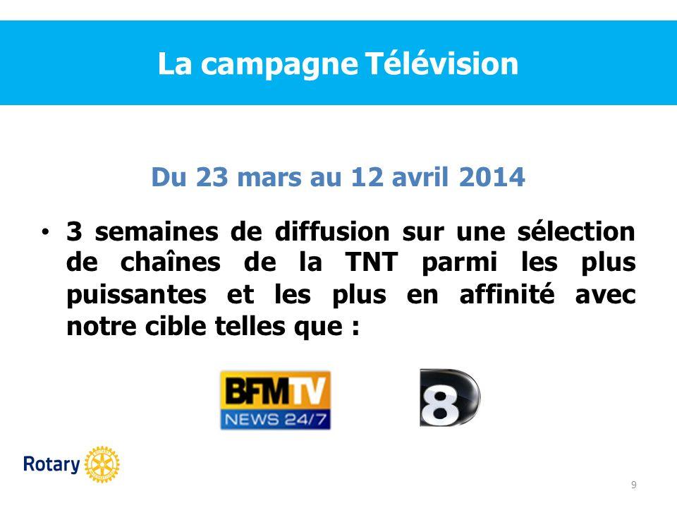 La campagne Télévision Du 23 mars au 12 avril 2014 3 semaines de diffusion sur une sélection de chaînes de la TNT parmi les plus puissantes et les plu