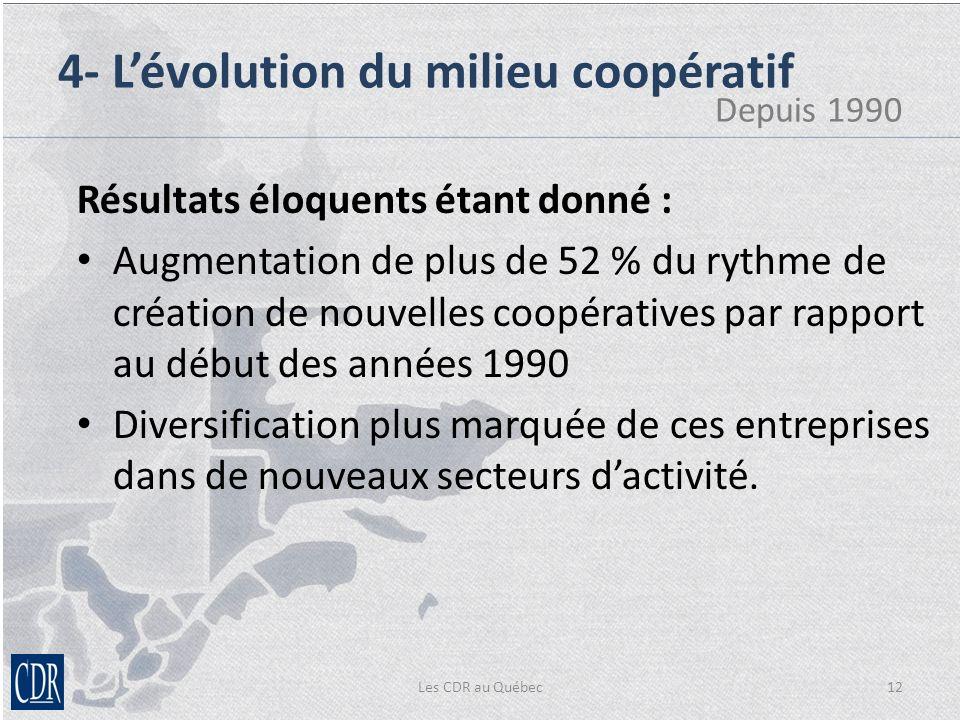 Les CDR au Québec12 Résultats éloquents étant donné : Augmentation de plus de 52 % du rythme de création de nouvelles coopératives par rapport au début des années 1990 Diversification plus marquée de ces entreprises dans de nouveaux secteurs dactivité.