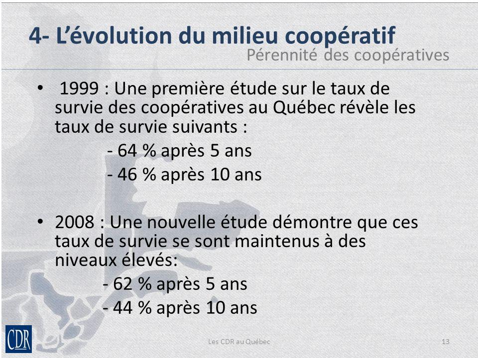 Les CDR au Québec13 1999 : Une première étude sur le taux de survie des coopératives au Québec révèle les taux de survie suivants : - 64 % après 5 ans - 46 % après 10 ans 2008 : Une nouvelle étude démontre que ces taux de survie se sont maintenus à des niveaux élevés: - 62 % après 5 ans - 44 % après 10 ans 4- Lévolution du milieu coopératif Pérennité des coopératives