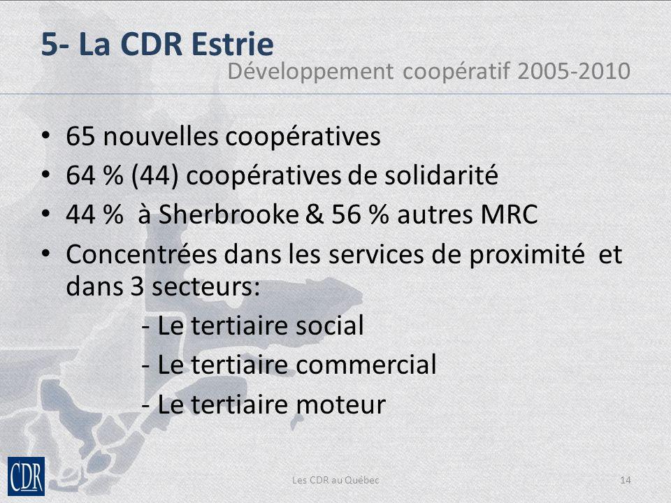 65 nouvelles coopératives 64 % (44) coopératives de solidarité 44 % à Sherbrooke & 56 % autres MRC Concentrées dans les services de proximité et dans 3 secteurs: - Le tertiaire social - Le tertiaire commercial - Le tertiaire moteur Les CDR au Québec14 5- La CDR Estrie Développement coopératif 2005-2010