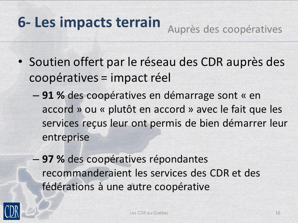Les CDR au Québec16 6- Les impacts terrain Auprès des coopératives Soutien offert par le réseau des CDR auprès des coopératives = impact réel – 91 % des coopératives en démarrage sont « en accord » ou « plutôt en accord » avec le fait que les services reçus leur ont permis de bien démarrer leur entreprise – 97 % des coopératives répondantes recommanderaient les services des CDR et des fédérations à une autre coopérative