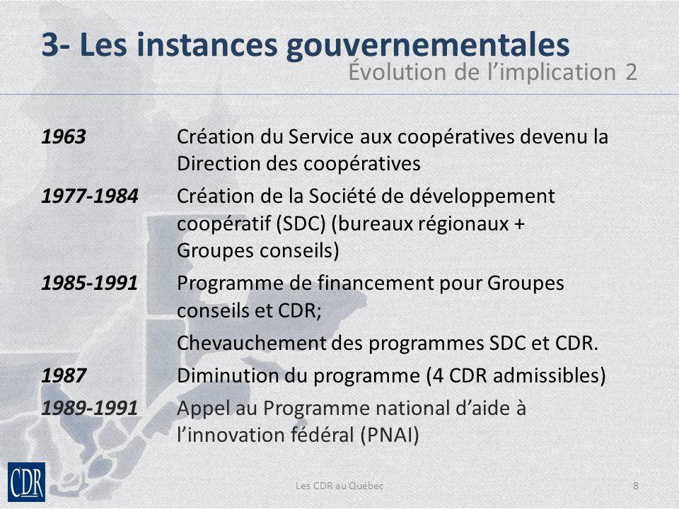 1963Création du Service aux coopératives devenu la Direction des coopératives 1977-1984Création de la Société de développement coopératif (SDC) (bureaux régionaux + Groupes conseils) 1985-1991Programme de financement pour Groupes conseils et CDR; Chevauchement des programmes SDC et CDR.
