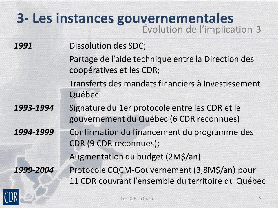 1991Dissolution des SDC; Partage de laide technique entre la Direction des coopératives et les CDR; Transferts des mandats financiers à Investissement Québec.