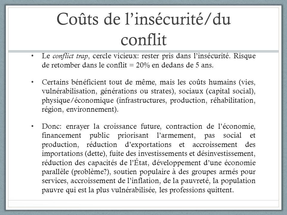 Coûts de linsécurité/du conflit Le conflict trap, cercle vicieux: rester pris dans linsécurité. Risque de retomber dans le conflit = 20% en dedans de