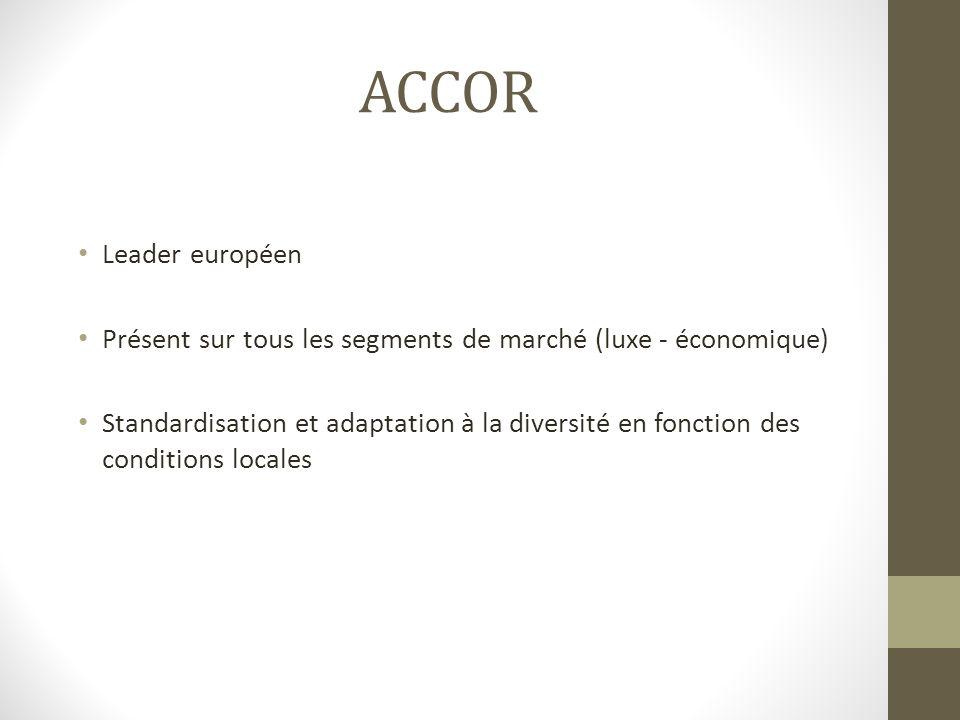 ACCOR Leader européen Présent sur tous les segments de marché (luxe - économique) Standardisation et adaptation à la diversité en fonction des conditi