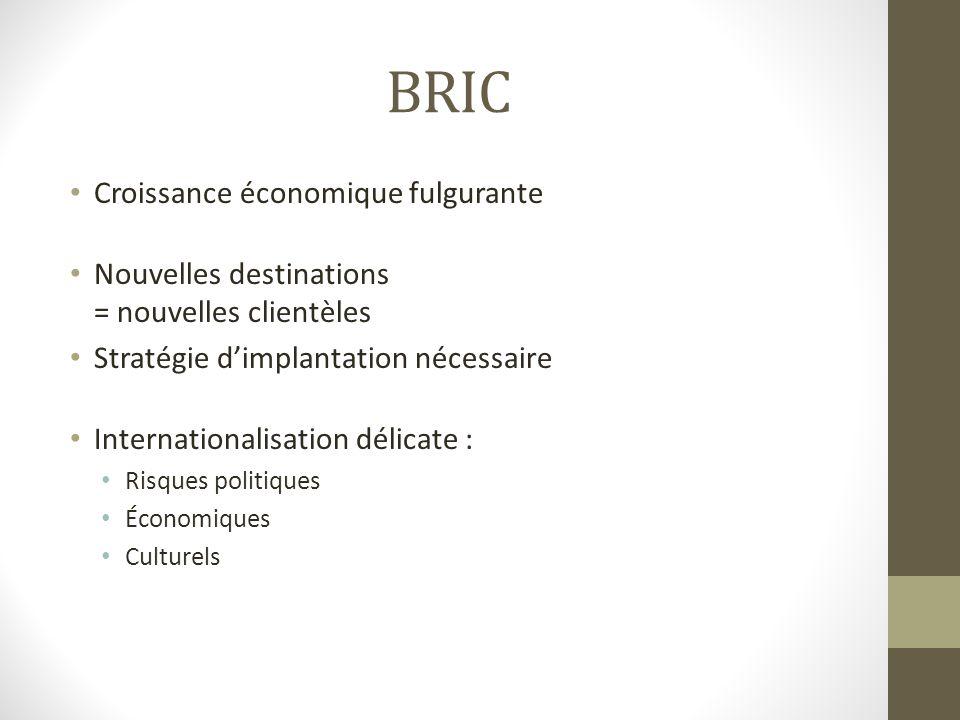 BRIC Croissance économique fulgurante Nouvelles destinations = nouvelles clientèles Stratégie dimplantation nécessaire Internationalisation délicate :