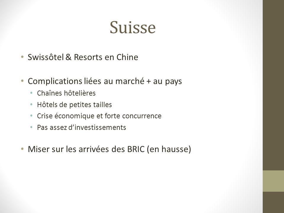 Suisse Swissôtel & Resorts en Chine Complications liées au marché + au pays Chaînes hôtelières Hôtels de petites tailles Crise économique et forte con