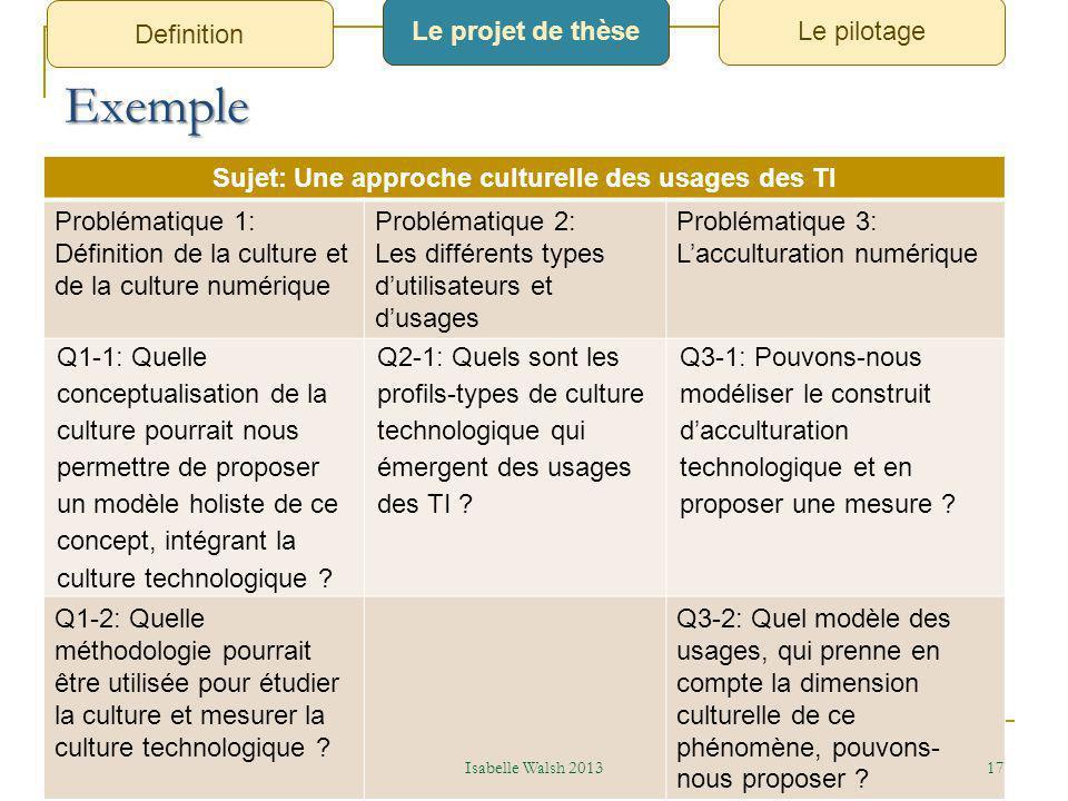 Isabelle Walsh 2013 18 Sujet de recherche Problématique 1Problématique 2 Problématique 3 Mots clés Revue de littérature