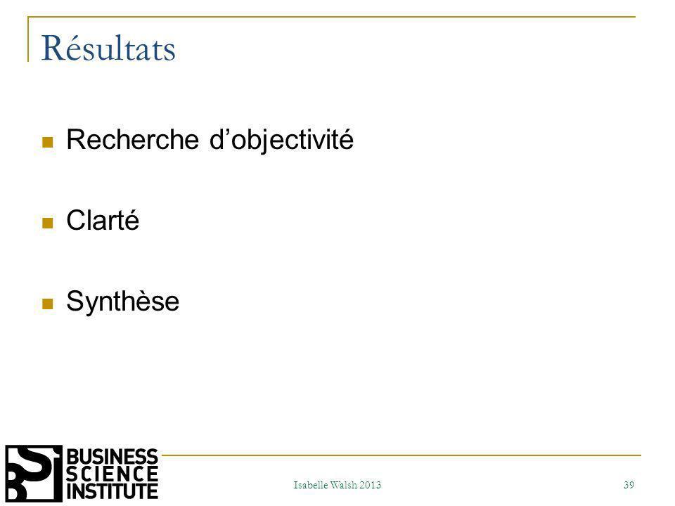 Discussion Interprétation des résultats Positionnement des résultats par rapport à la littérature Isabelle Walsh 2013 40