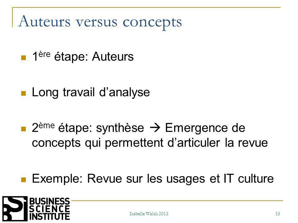 Réfléchissez à des mots clés qui sappliquent à votre sujet / problématique de recherche Choisissez des revues qui concernent votre champ de recherche dans la liste CNRS Faites une première recherche à partir du logiciel POP Isabelle Walsh 2013 54