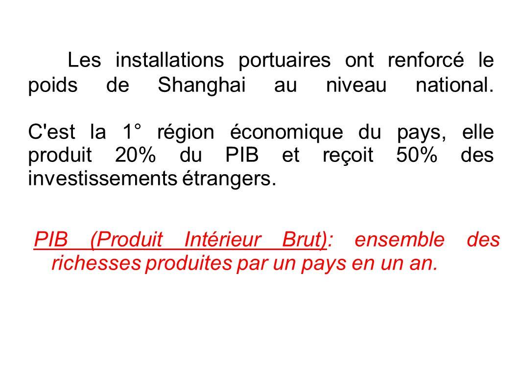 Les installations portuaires ont renforcé le poids de Shanghai au niveau national. C'est la 1° région économique du pays, elle produit 20% du PIB et r