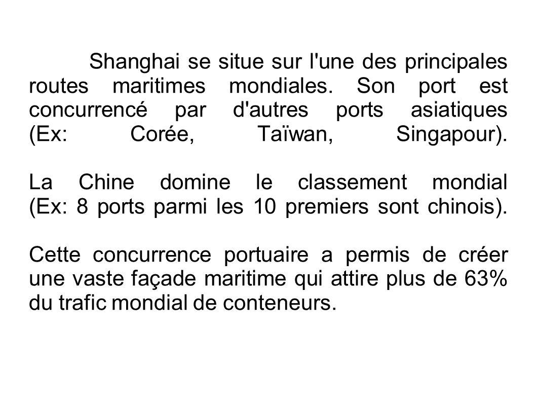 Shanghai se situe sur l'une des principales routes maritimes mondiales. Son port est concurrencé par d'autres ports asiatiques (Ex: Corée, Taïwan, Sin