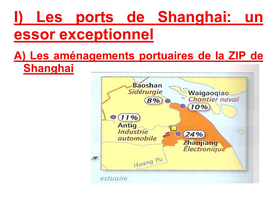 - Migrations de travail (campagnes-villes) - Développement de nouvelles zones industrielles (Ex: Kunshan) - Nouveaux axes de communication Arrière-pays : aire d approvisionnement d un port ou (Hinterland) Conséquences: