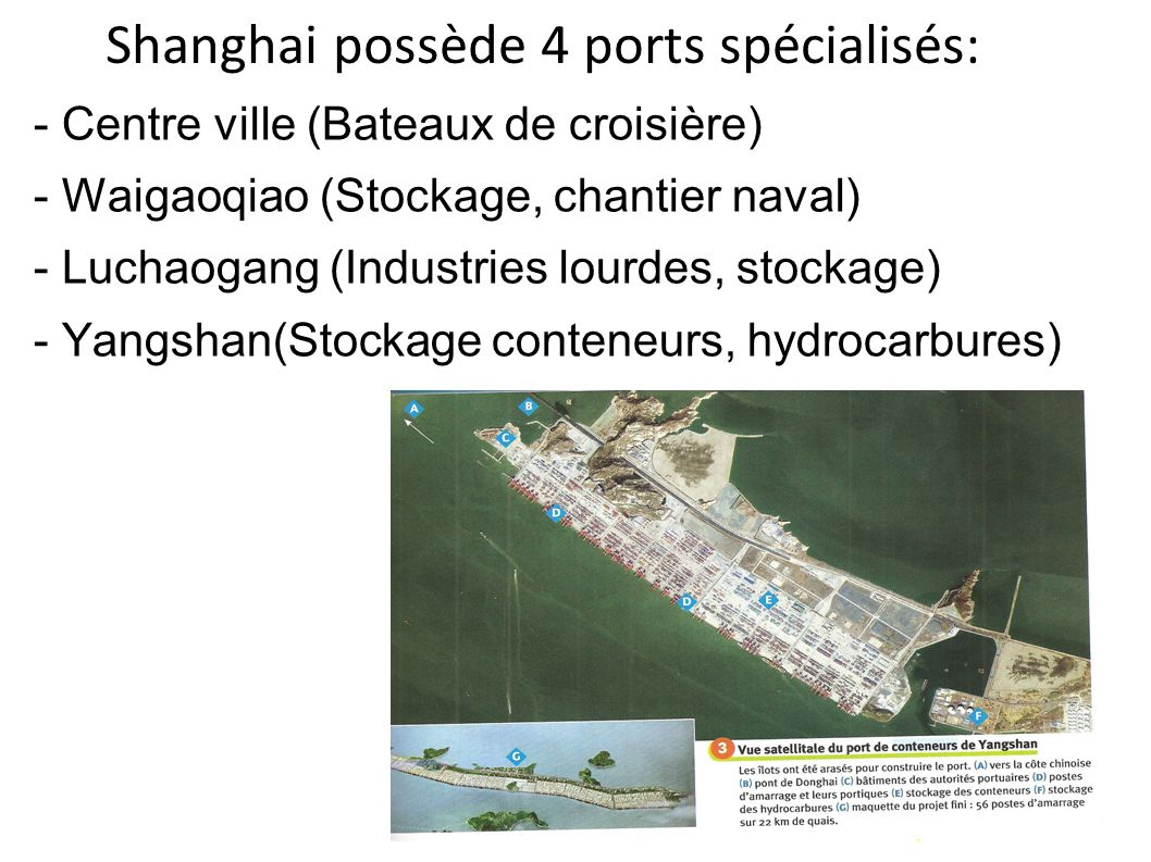 Shanghai possède 4 ports spécialisés: - Centre ville (Bateaux de croisière) - Waigaoqiao (Stockage, chantier naval) - Luchaogang (Industries lourdes, stockage) - Yangshan(Stockage conteneurs, hydrocarbures)