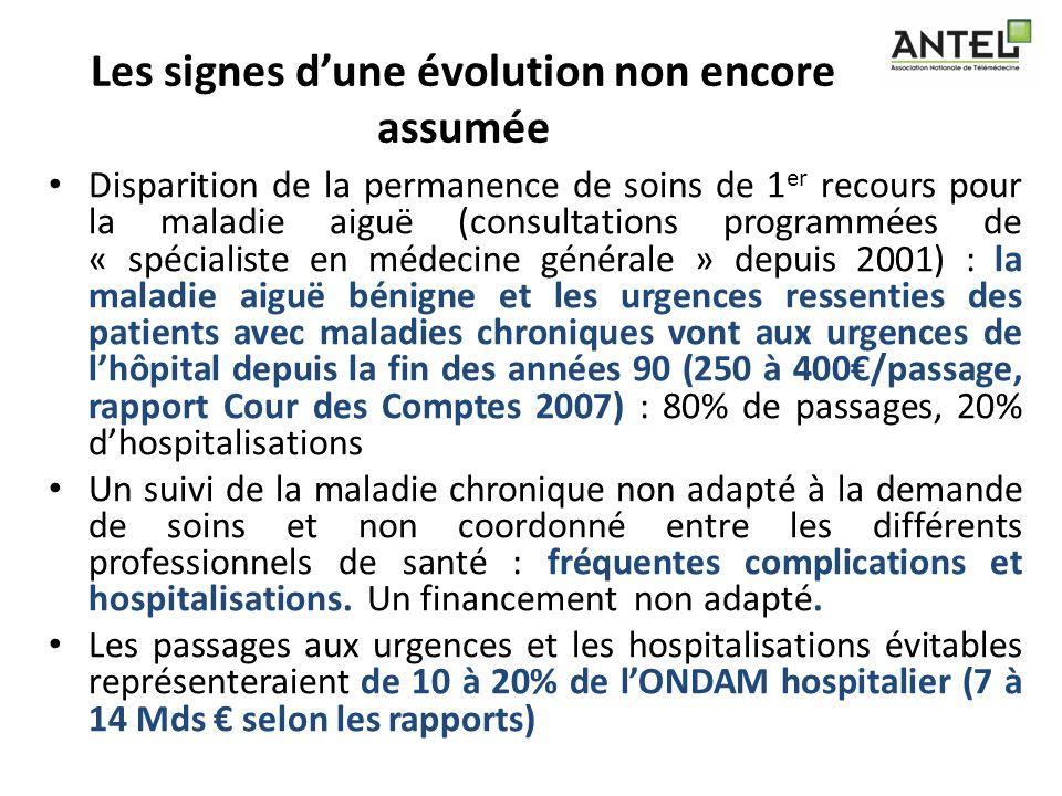 Les signes dune évolution non encore assumée Disparition de la permanence de soins de 1 er recours pour la maladie aiguë (consultations programmées de