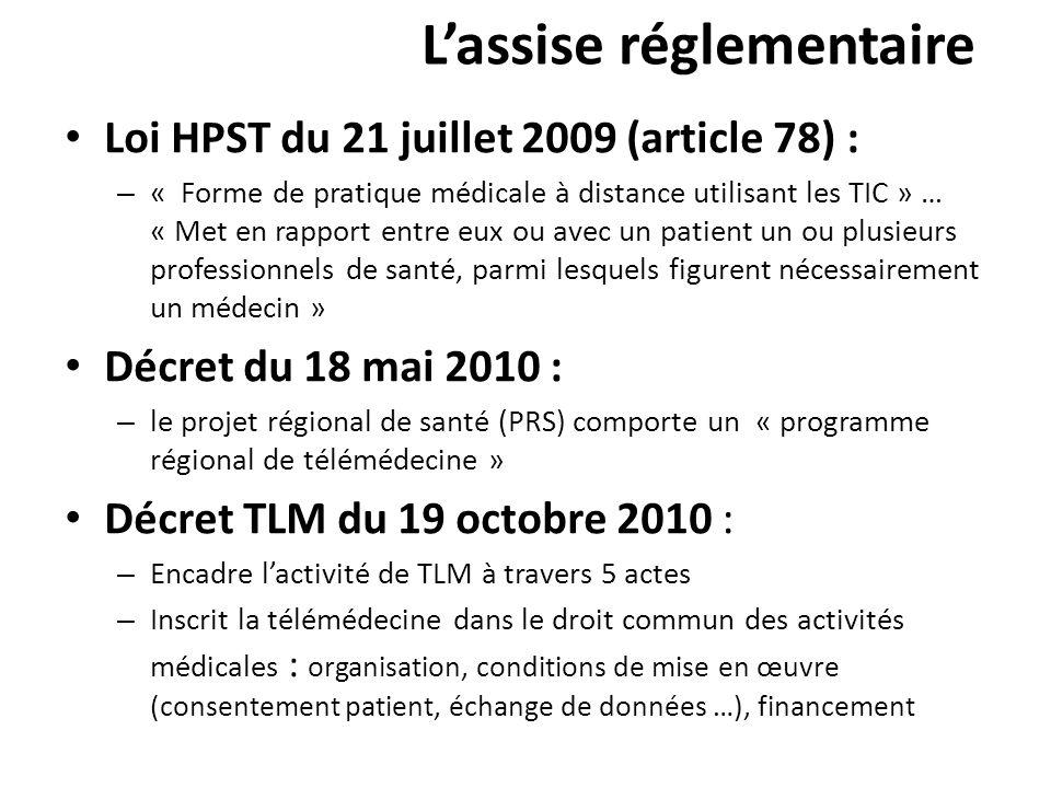 Lassise réglementaire Loi HPST du 21 juillet 2009 (article 78) : – « Forme de pratique médicale à distance utilisant les TIC » … « Met en rapport entr
