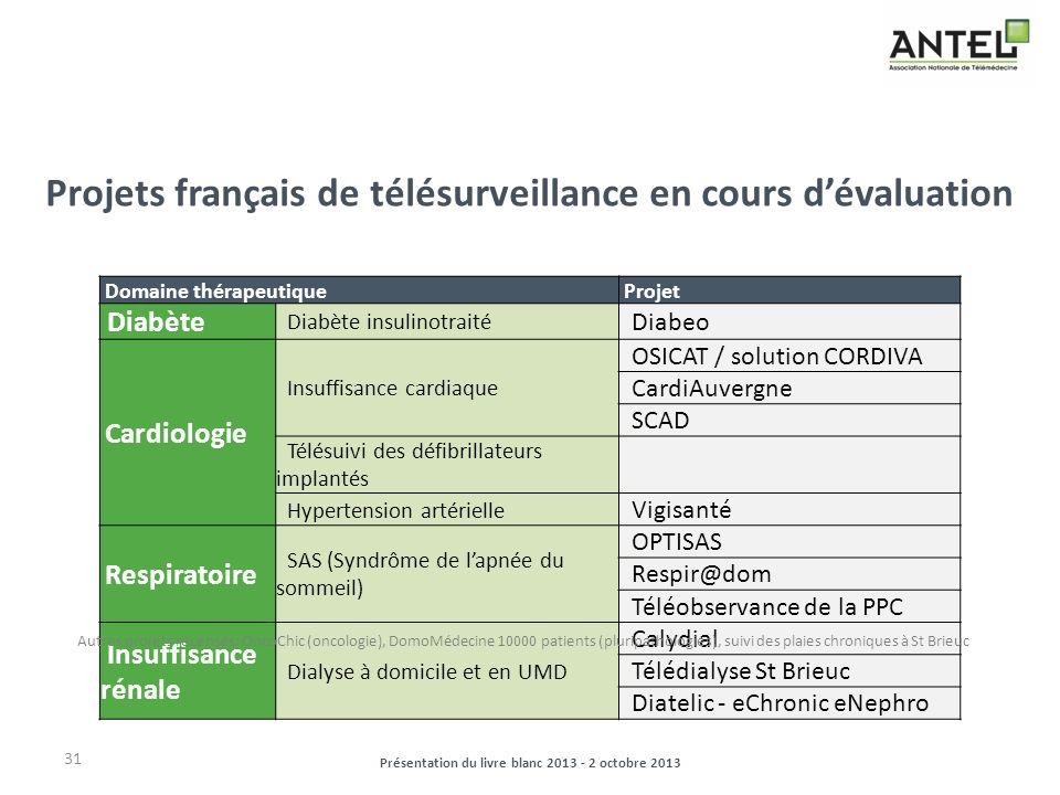 Projets français de télésurveillance en cours dévaluation 31 Présentation du livre blanc 2013 - 2 octobre 2013 Domaine thérapeutique Projet Diabète Di