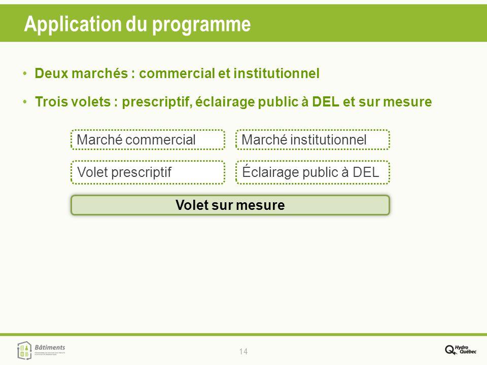 14 Application du programme Volet sur mesure Marché institutionnel Volet prescriptif Deux marchés : commercial et institutionnel Trois volets : prescr