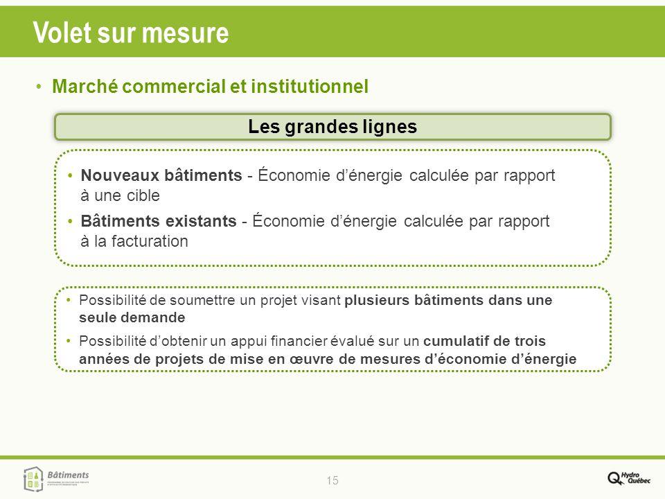 15 Volet sur mesure Les grandes lignes Nouveaux bâtiments - Économie dénergie calculée par rapport à une cible Bâtiments existants - Économie dénergie