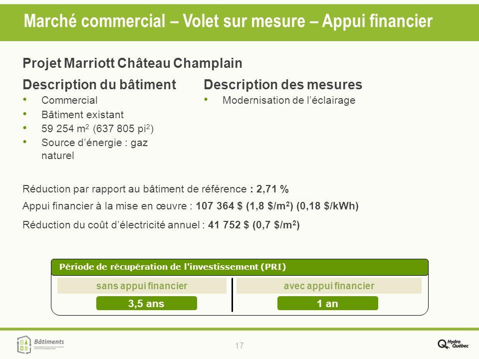17 Marché commercial – Volet sur mesure – Appui financier Projet Marriott Château Champlain Description du bâtiment Commercial Bâtiment existant 59 25
