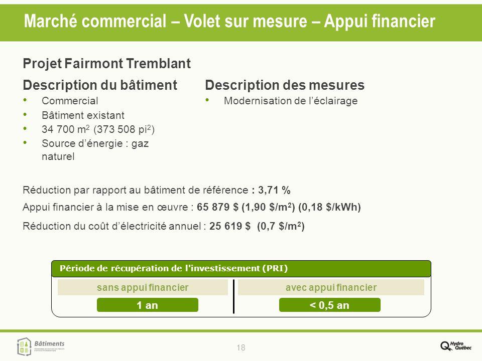 18 Marché commercial – Volet sur mesure – Appui financier Projet Fairmont Tremblant Description du bâtiment Commercial Bâtiment existant 34 700 m 2 (3