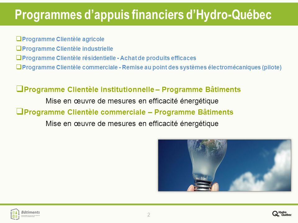2 Programme Clientèle agricole Programme Clientèle industrielle Programme Clientèle résidentielle - Achat de produits efficaces Programme Clientèle co