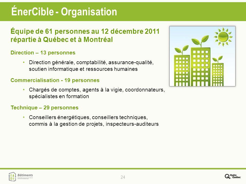 24 ÉnerCible - Organisation Équipe de 61 personnes au 12 décembre 2011 répartie à Québec et à Montréal Direction – 13 personnes Direction générale, co