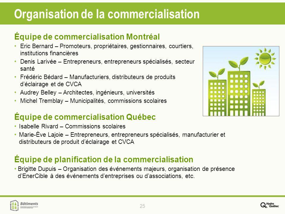 25 Organisation de la commercialisation Équipe de commercialisation Montréal Eric Bernard – Promoteurs, propriétaires, gestionnaires, courtiers, insti