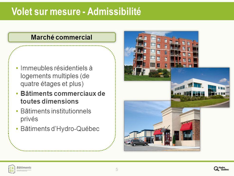 5 Volet sur mesure - Admissibilité Immeubles résidentiels à logements multiples (de quatre étages et plus) Bâtiments commerciaux de toutes dimensions