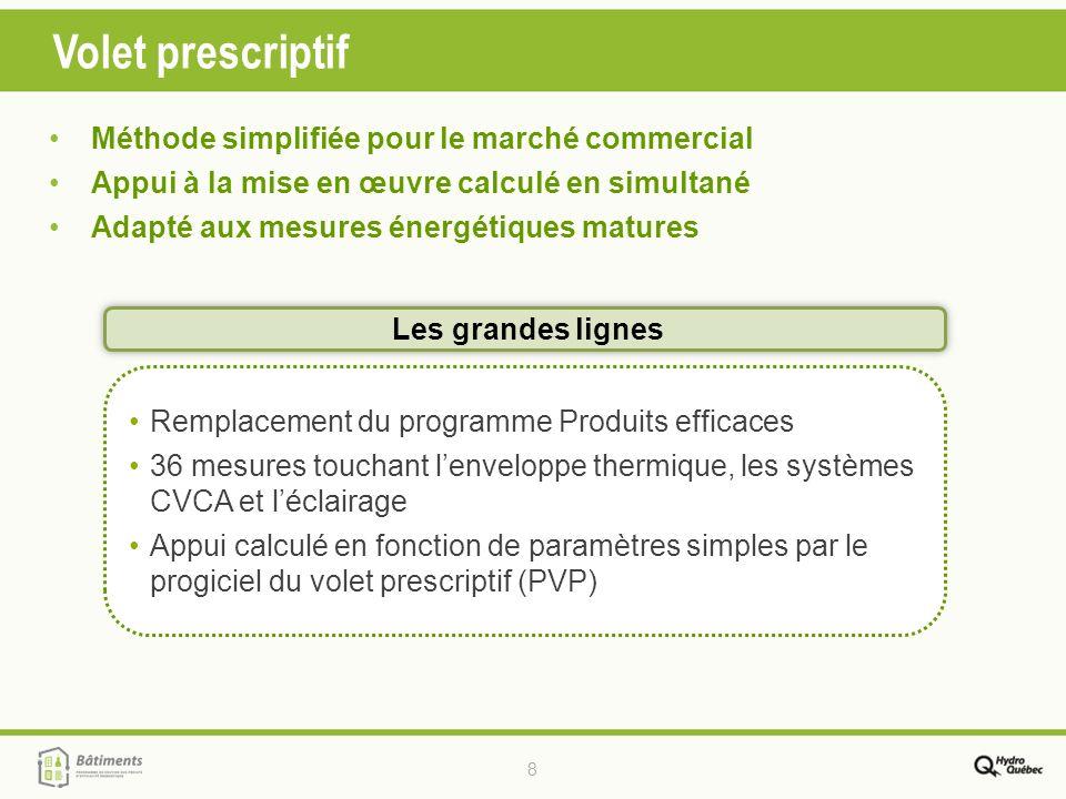 8 Volet prescriptif Les grandes lignes Remplacement du programme Produits efficaces 36 mesures touchant lenveloppe thermique, les systèmes CVCA et léc