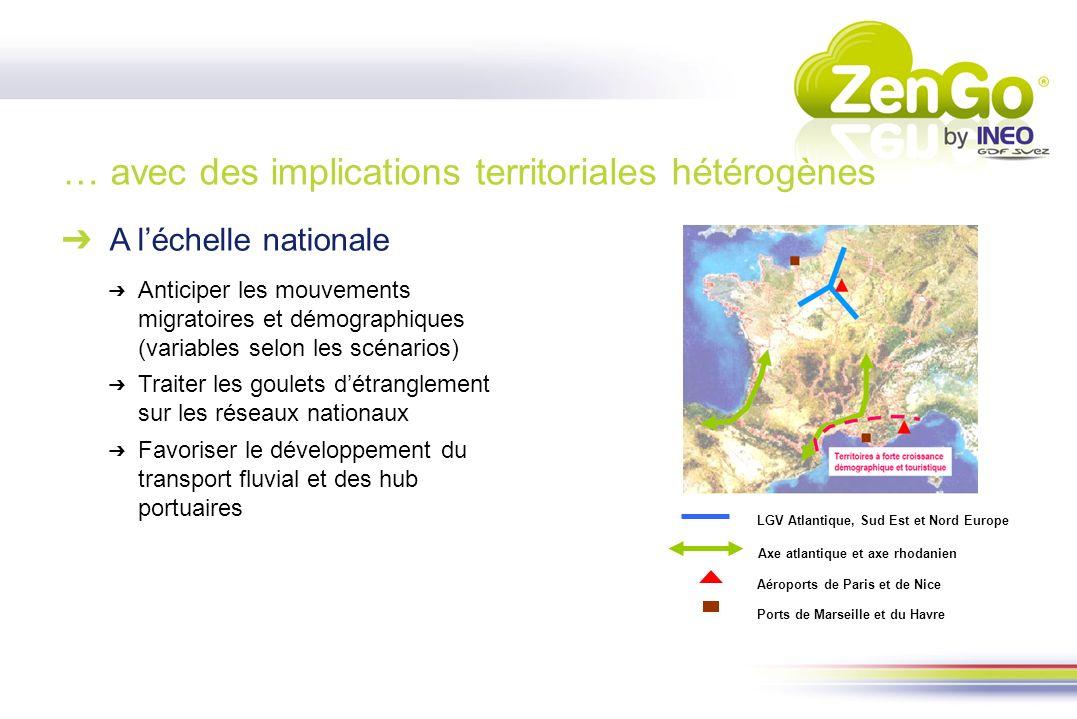 … avec des implications territoriales hétérogènes A léchelle nationale Anticiper les mouvements migratoires et démographiques (variables selon les scé