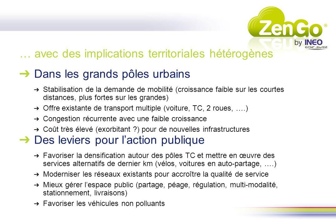 … avec des implications territoriales hétérogènes Dans les grands pôles urbains Stabilisation de la demande de mobilité (croissance faible sur les cou