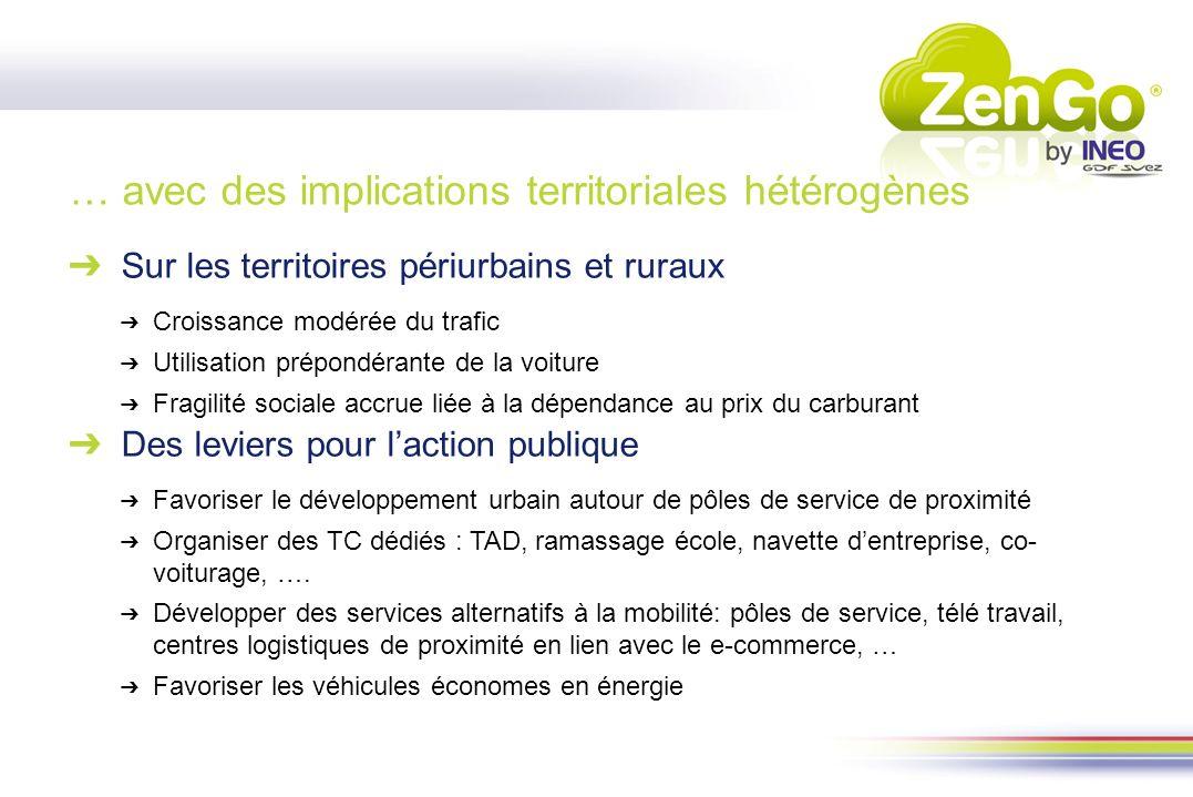 … avec des implications territoriales hétérogènes Sur les territoires périurbains et ruraux Croissance modérée du trafic Utilisation prépondérante de