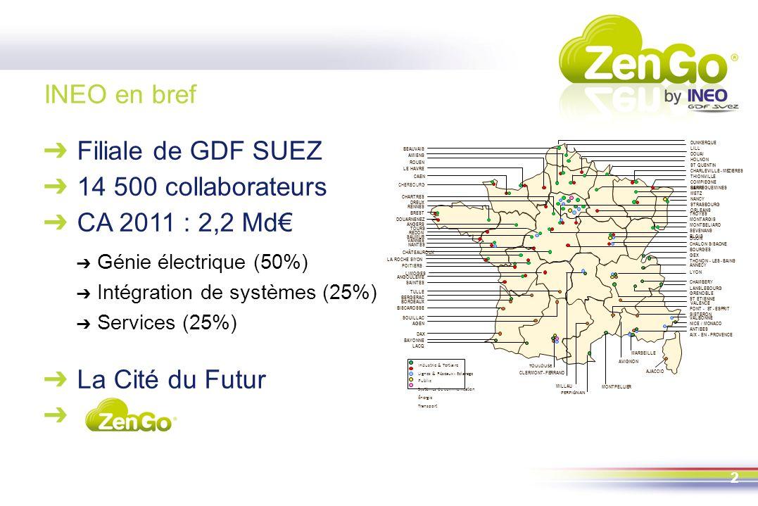 INEO en bref Filiale de GDF SUEZ 14 500 collaborateurs CA 2011 : 2,2 Md Génie électrique (50%) Intégration de systèmes (25%) Services (25%) La Cité du