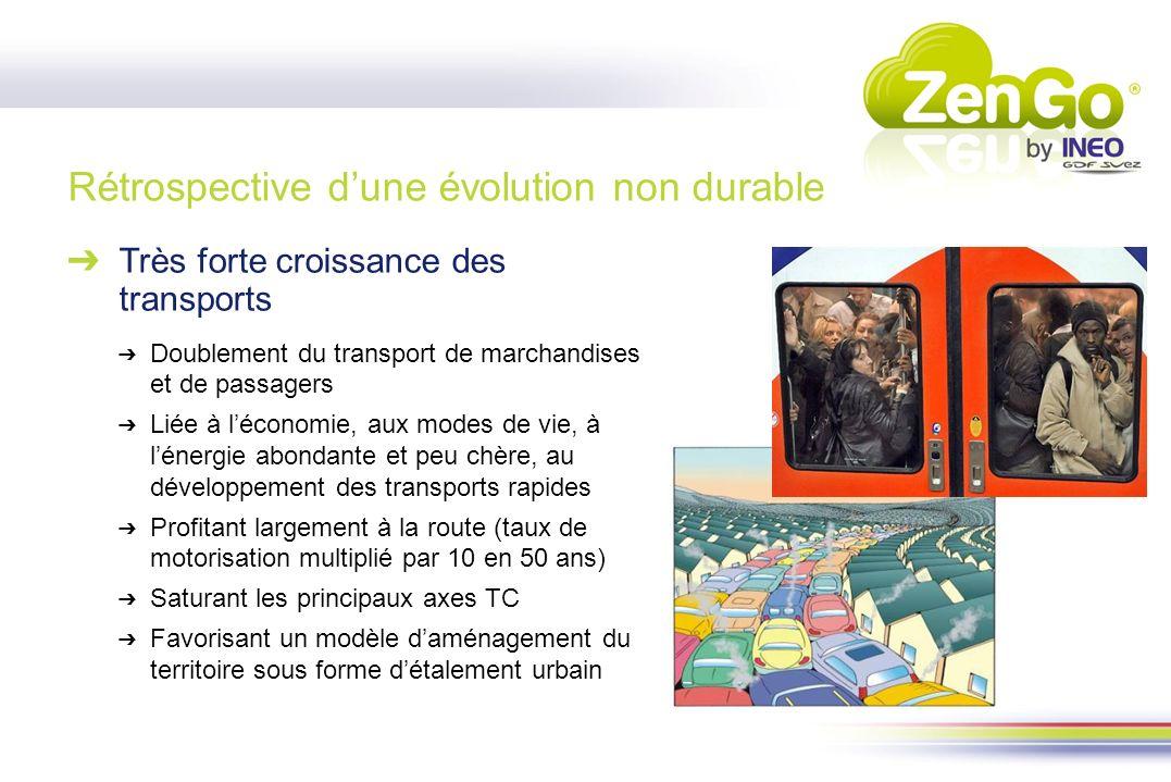 Rétrospective dune évolution non durable Très forte croissance des transports Doublement du transport de marchandises et de passagers Liée à léconomie