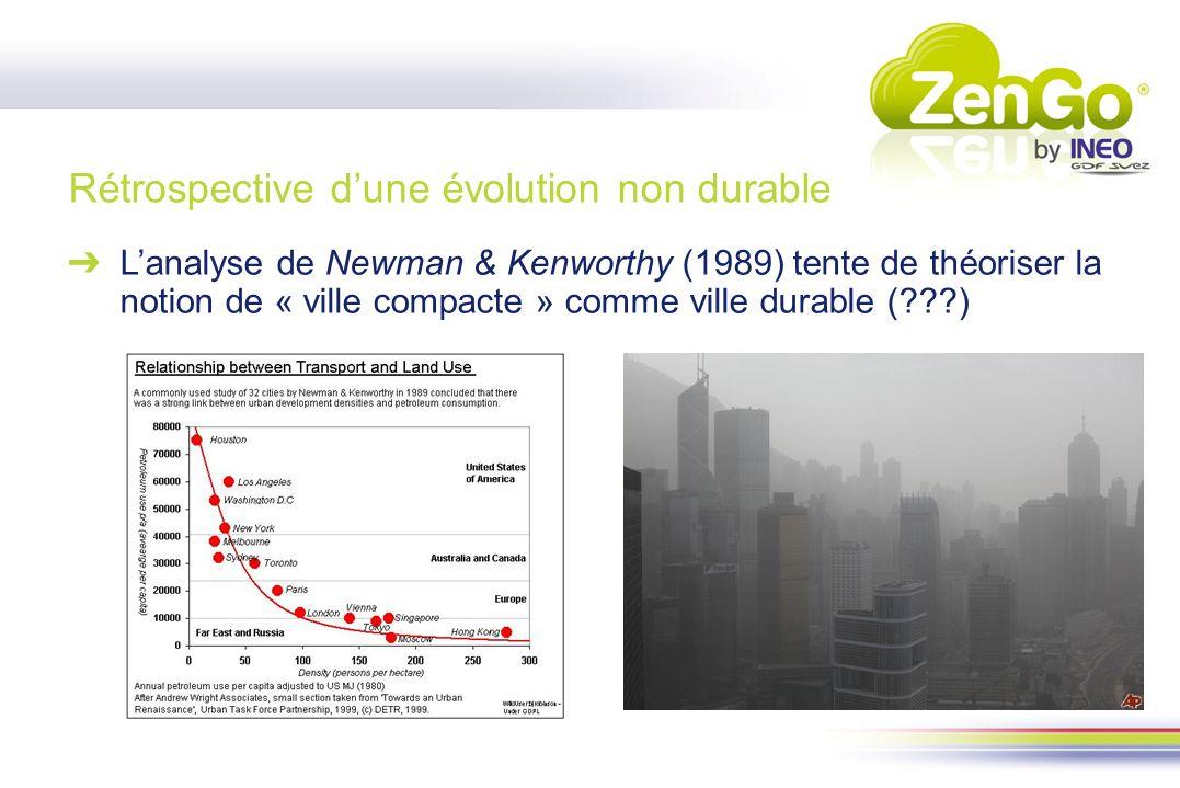 Rétrospective dune évolution non durable Lanalyse de Newman & Kenworthy (1989) tente de théoriser la notion de « ville compacte » comme ville durable