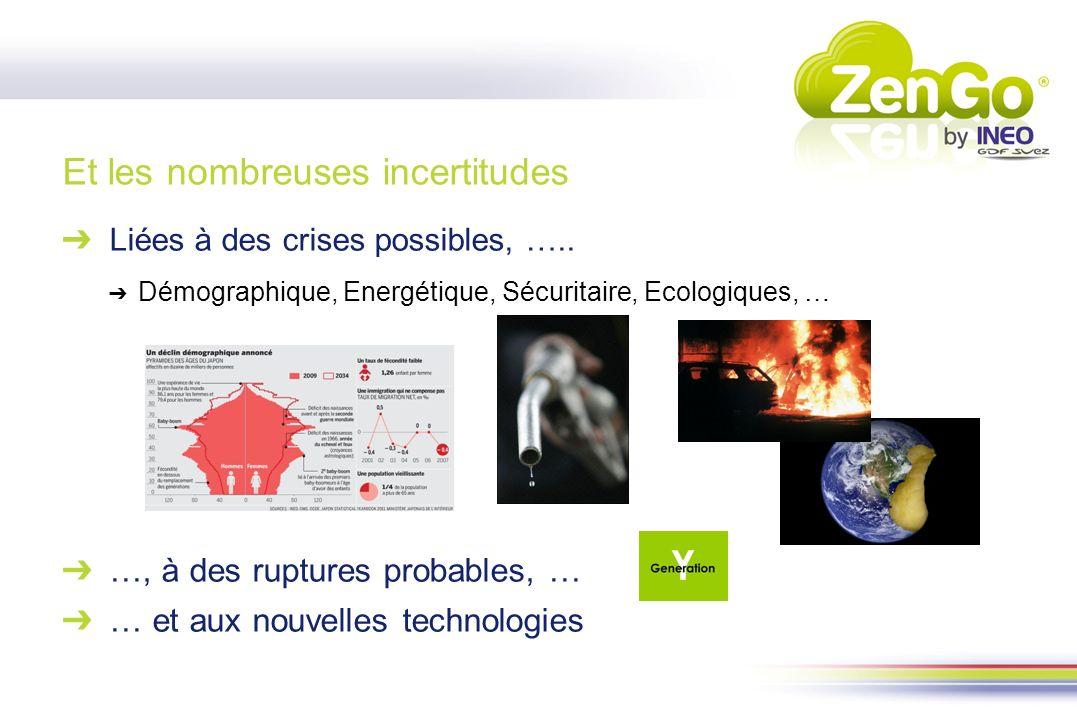 Et les nombreuses incertitudes Liées à des crises possibles, ….. Démographique, Energétique, Sécuritaire, Ecologiques, … …, à des ruptures probables,