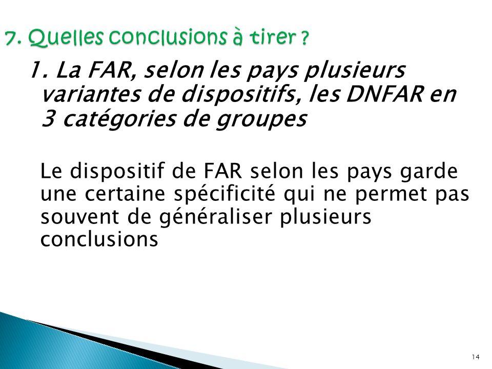 14 1. La FAR, selon les pays plusieurs variantes de dispositifs, les DNFAR en 3 catégories de groupes Le dispositif de FAR selon les pays garde une ce