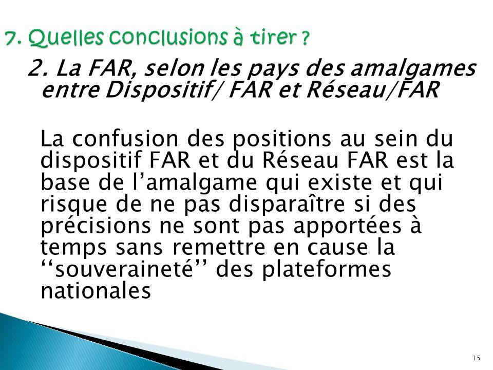 15 2. La FAR, selon les pays des amalgames entre Dispositif/ FAR et Réseau/FAR La confusion des positions au sein du dispositif FAR et du Réseau FAR e