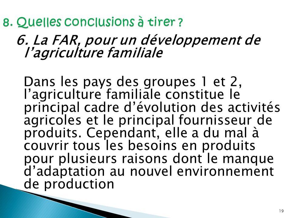 19 6. La FAR, pour un développement de lagriculture familiale Dans les pays des groupes 1 et 2, lagriculture familiale constitue le principal cadre dé