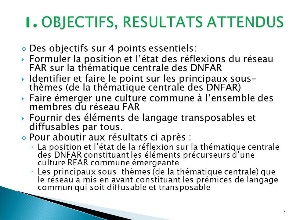 2 Des objectifs sur 4 points essentiels: Formuler la position et létat des réflexions du réseau FAR sur la thématique centrale des DNFAR Identifier et