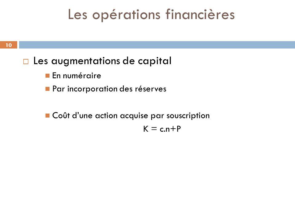 10 Les opérations financières Les augmentations de capital En numéraire Par incorporation des réserves Coût dune action acquise par souscription K = c