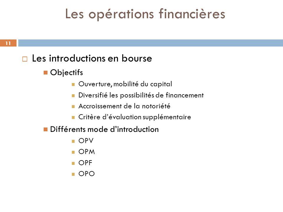 11 Les opérations financières Les introductions en bourse Objectifs Ouverture, mobilité du capital Diversifié les possibilités de financement Accroiss