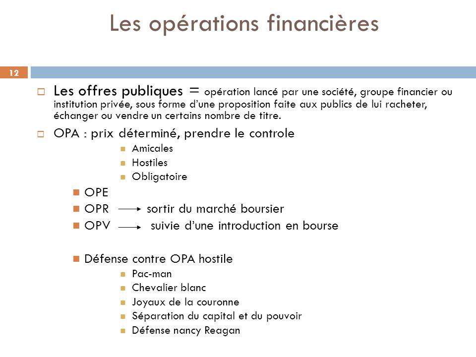 12 Les opérations financières Les offres publiques = opération lancé par une société, groupe financier ou institution privée, sous forme dune proposit