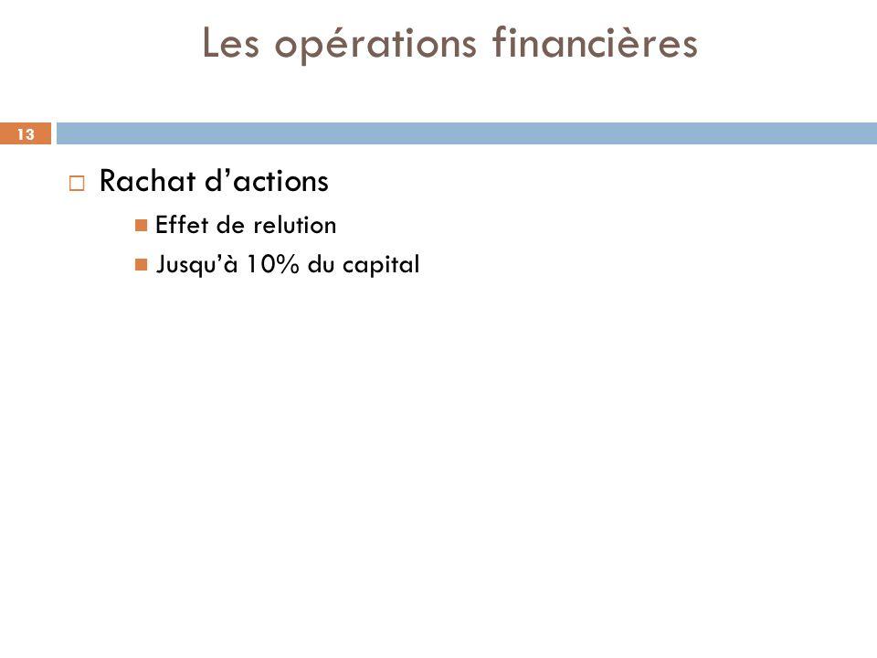 13 Les opérations financières Rachat dactions Effet de relution Jusquà 10% du capital