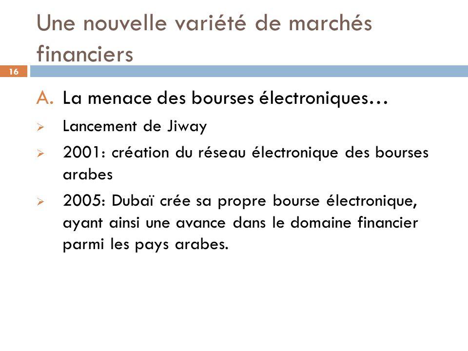 16 Une nouvelle variété de marchés financiers A. La menace des bourses électroniques… Lancement de Jiway 2001: création du réseau électronique des bou
