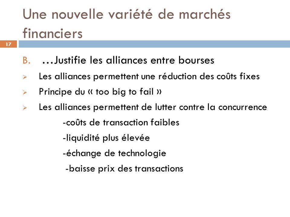 17 Une nouvelle variété de marchés financiers B. …Justifie les alliances entre bourses Les alliances permettent une réduction des coûts fixes Principe
