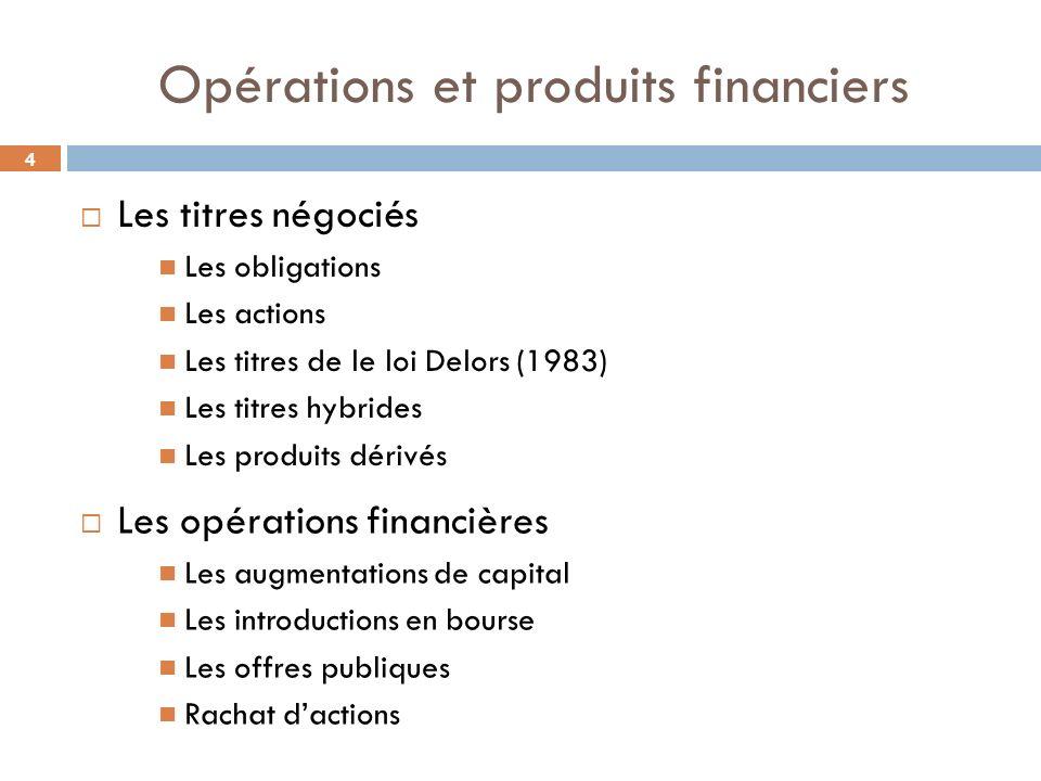4 Opérations et produits financiers Les titres négociés Les obligations Les actions Les titres de le loi Delors (1983) Les titres hybrides Les produit