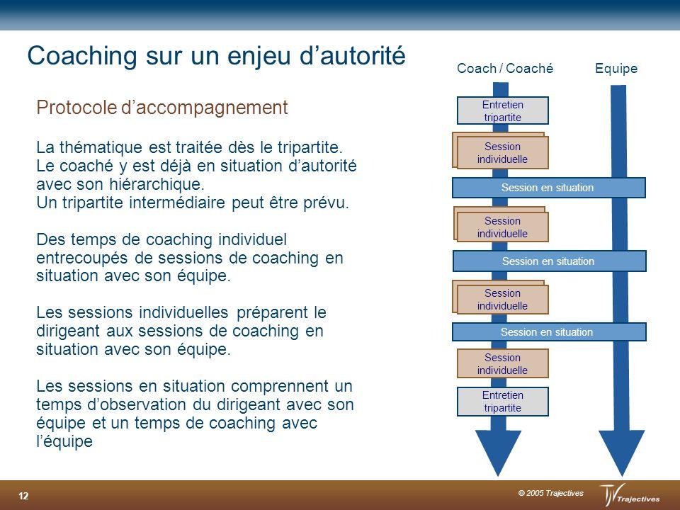 © 2005 Trajectives 12 Coaching sur un enjeu dautorité Session en situation Entretien tripartite Session individuelle Entretien tripartite Coach / Coac