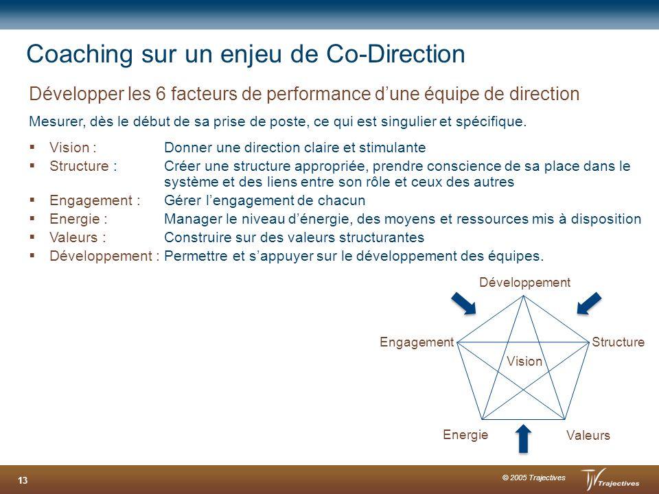 © 2005 Trajectives 13 Coaching sur un enjeu de Co-Direction Développer les 6 facteurs de performance dune équipe de direction Mesurer, dès le début de